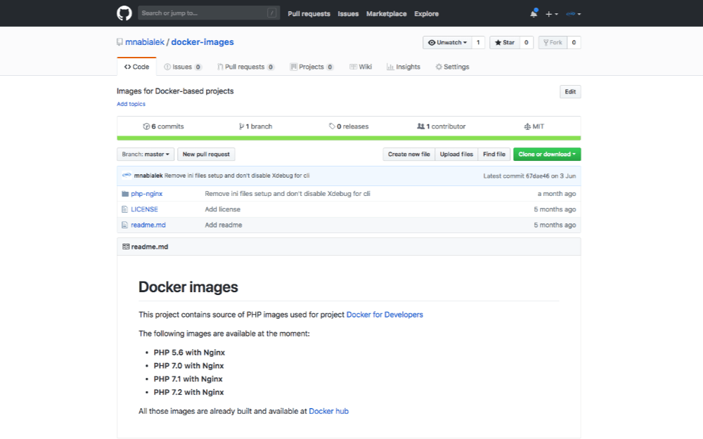 Docker images sources