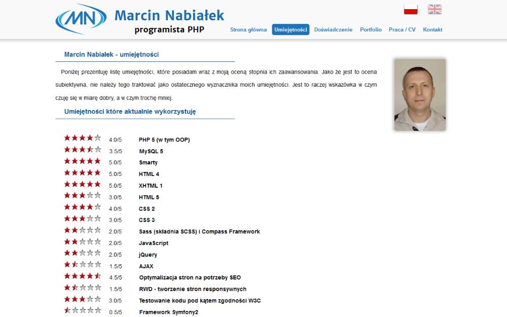 Marcin Nabiałek - resume online